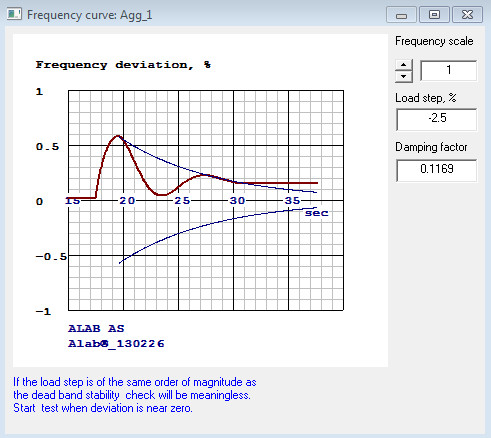 The window shows a diagram containing frequency deviation in %